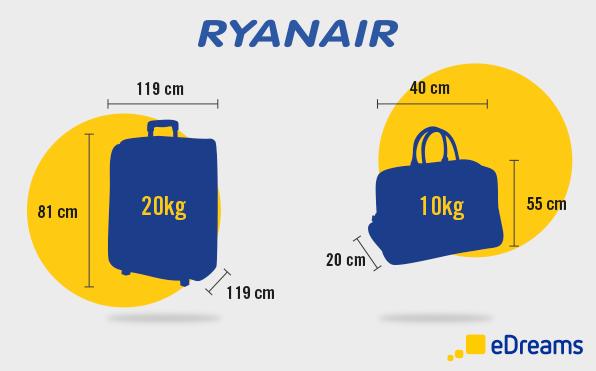 ryanair-luggage-dimensions